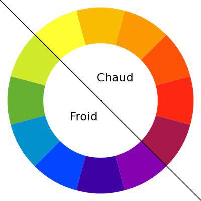 couleur interieur